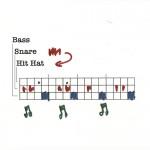 Erstellt einen Drumbeat