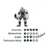 Setup your band's game character. Fill 0 to 5 stars to define your skill set.